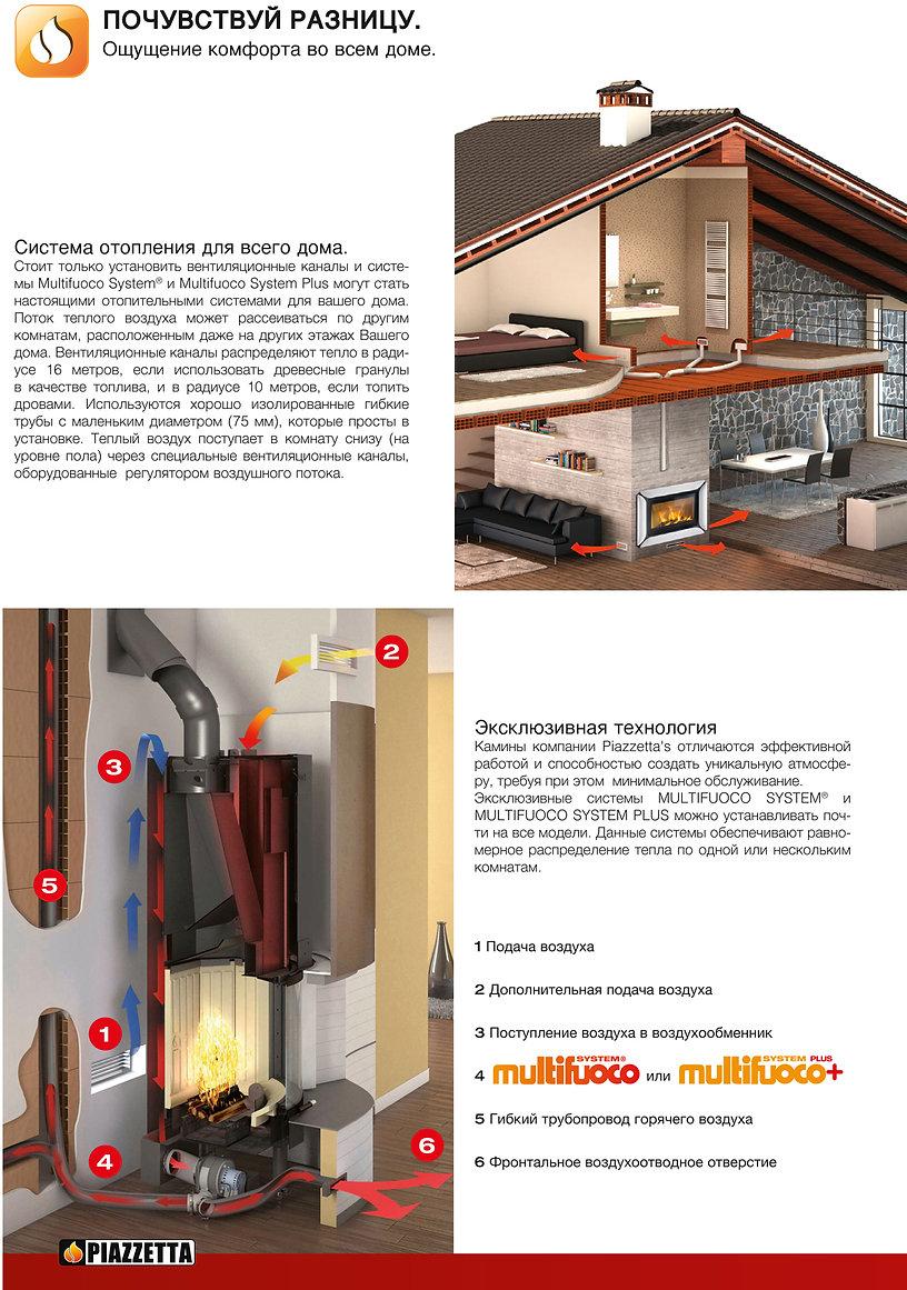 piazzetta multifuoco system