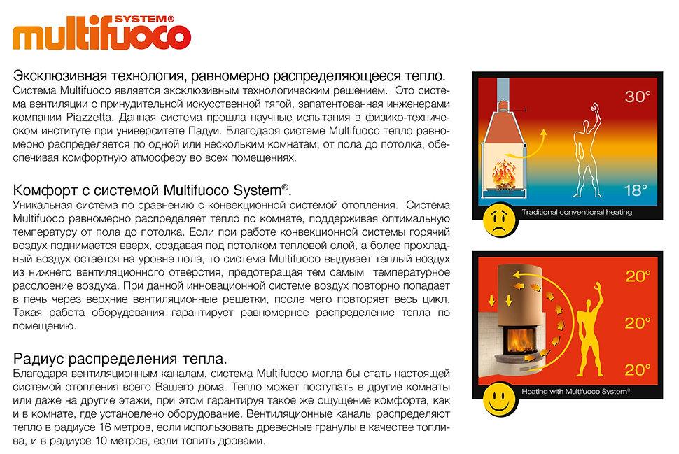 Piazzetta_Consumer_RUS-7.jpg