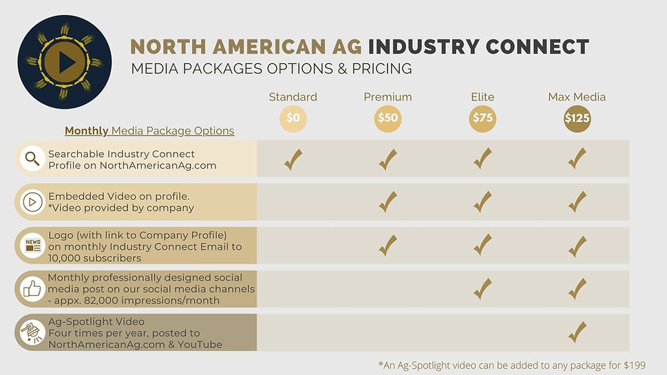 North American Ag Options.jpg