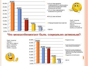 1 Бухтиярова_Участие детей 2.jpg