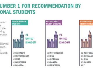 Reino Unido é o melhor destino para estudantes internacionais, revela pesquisa recente