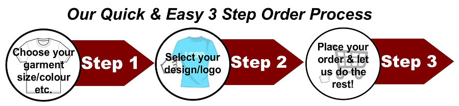 3 step 2.jpg