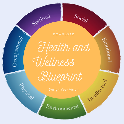 Health And Wellness Blueprint