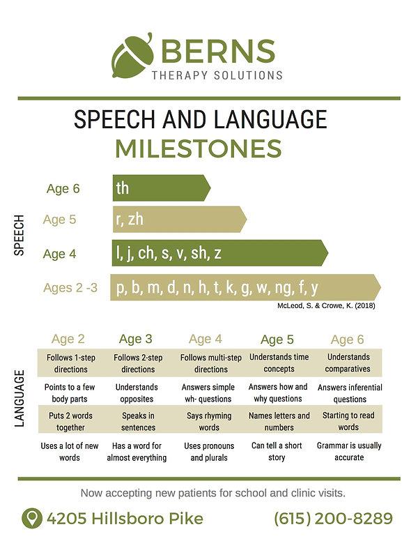 JPG Speech norms.jpg
