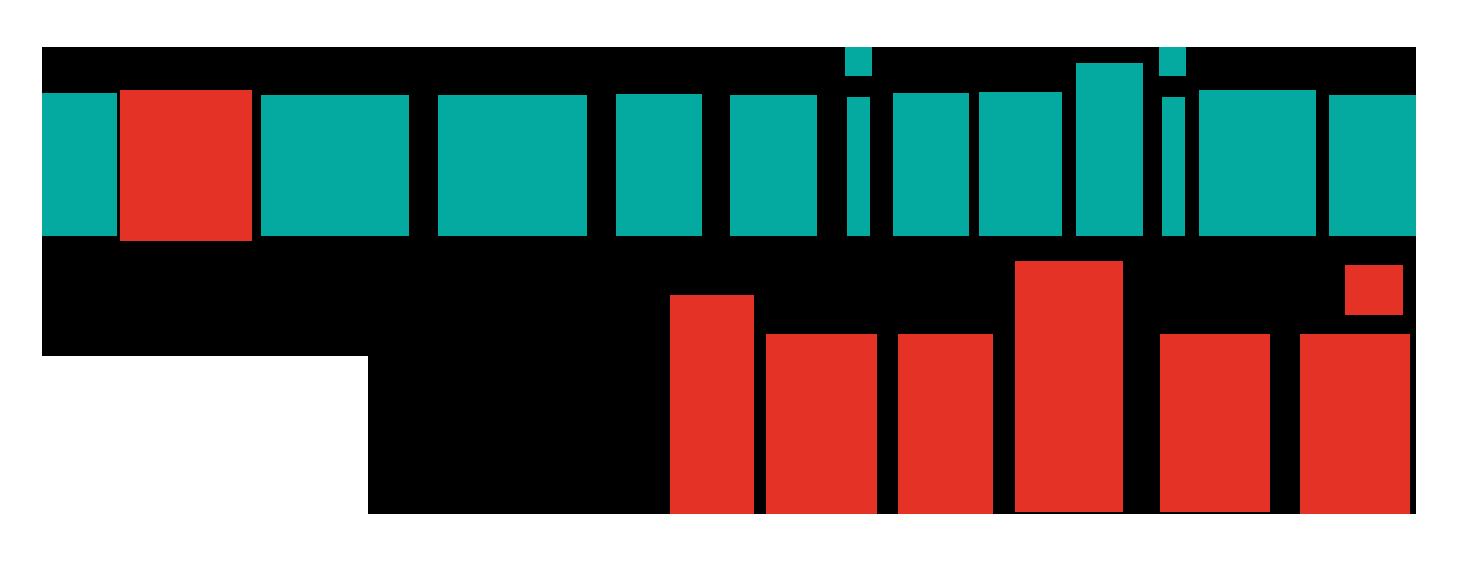 Logo for a com association
