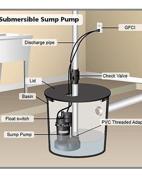 everbilt-submersible-sump-pumps-pssp1000