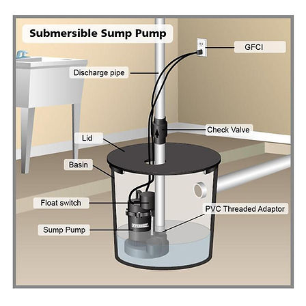 everbilt-submersible-sump-pumps-pssp1000