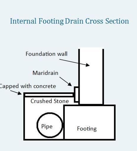 footing drain.JPG