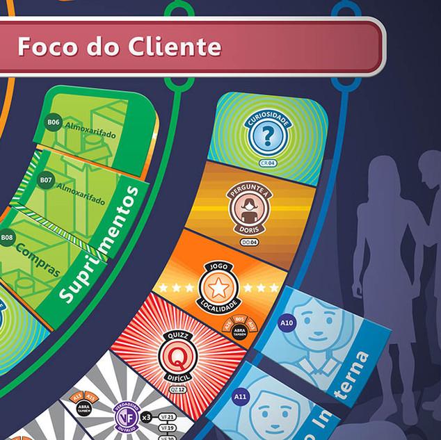 Rede D'Or São Luiz: Integração