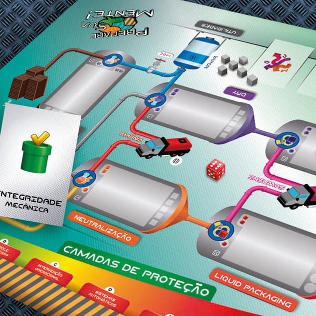 Monsanto: Process Safety Management
