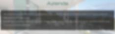 Porte Garofoli - Trezzano sul naviglio - Assago