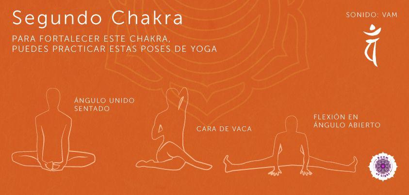 Swadhisthana Yoga