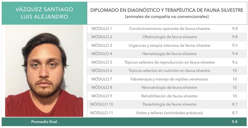 Vazquez_Santiago.png