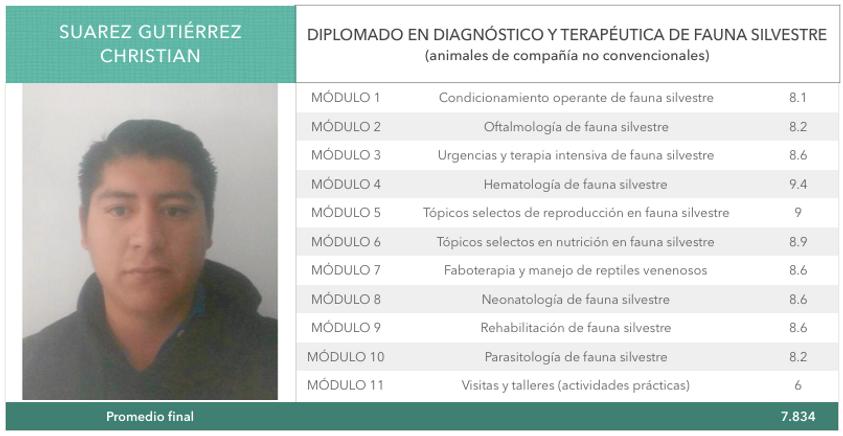 Suarez_Gutierrez.png