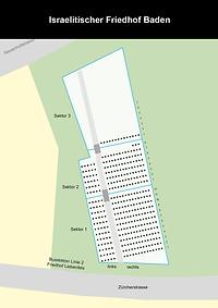 Plan Israelitischer Friedhof Baden