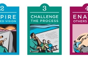 6 COMMITMENTS THE BEST LEADERS MAKE TO CHALLENGE THE PROCESS