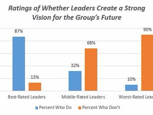 The Work of Leaders: HOW VISION, ALIGNMENT AND EXECUTION WILL CHANGE THE WAY YOU LEAD