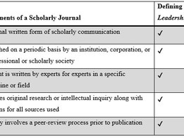 Past, Present, and Future Considerations for Scholarly Journals: Leadership in Context