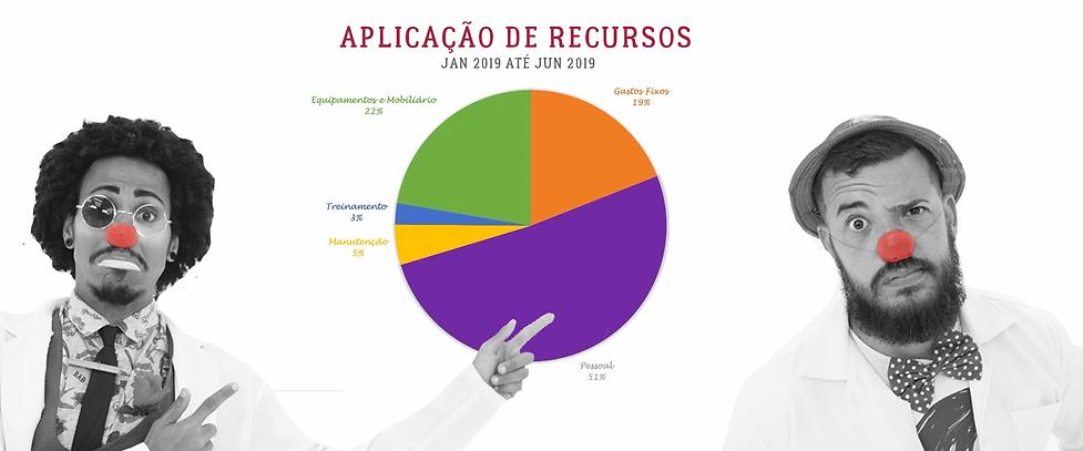 aplicacao_recurso.png