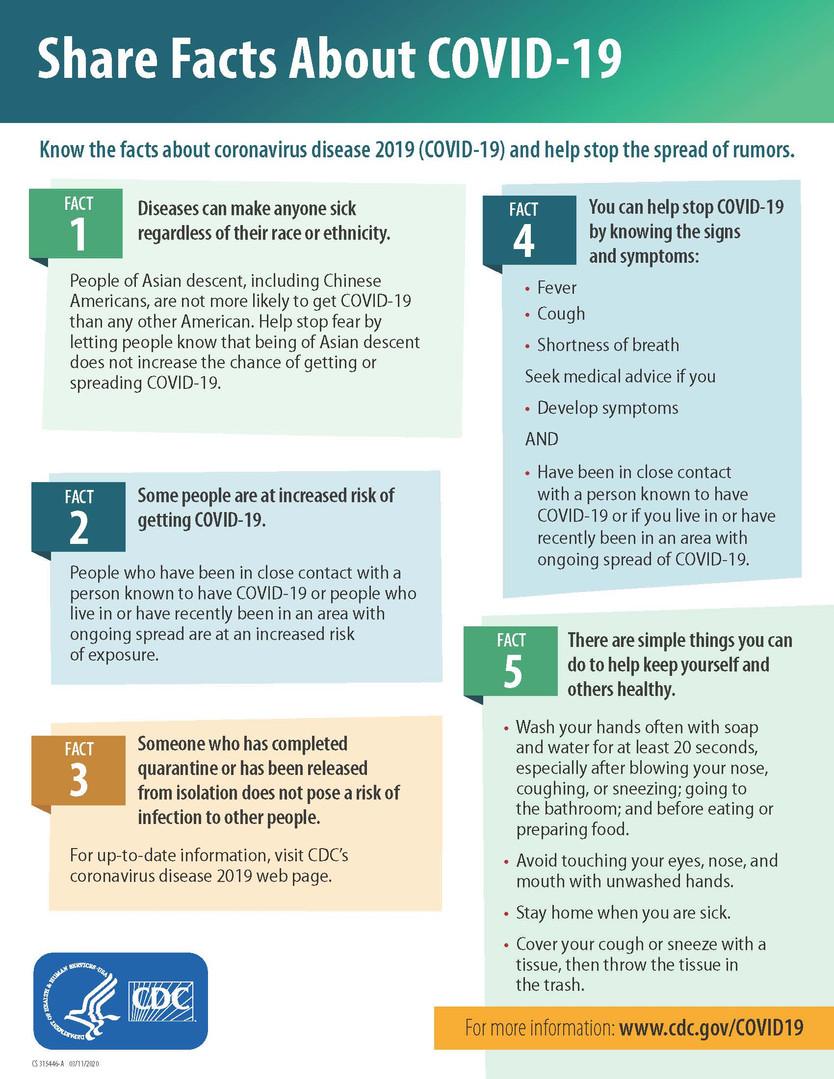 CDC Fact sheet.jpg