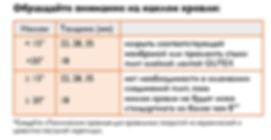 Требования к наклону кровли при работе с GUTEX Multiplex-top