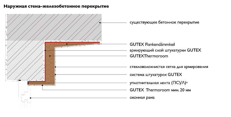Утепление смежных с наружными поверхностей плитами GUTEX, узел наружная стена - железобетонное перекрытие
