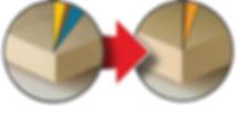 Сравнение состава при производстве древесного утеплителя сухим и мокрым способом