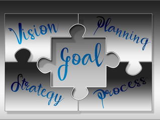 How to Develop Your 2017 Marketing Plan