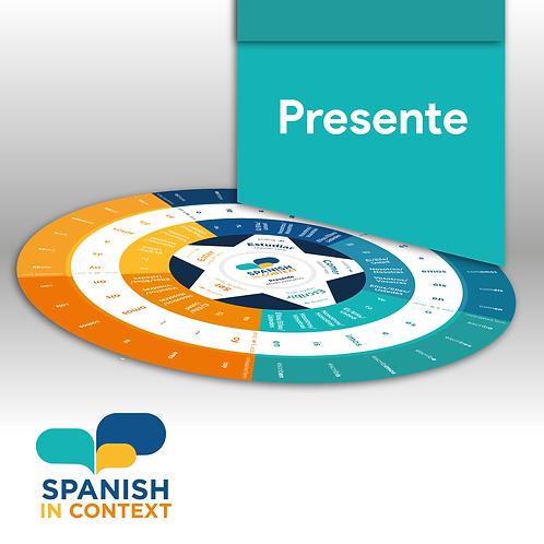 Printed Learning Circle - PRESENT TENSE
