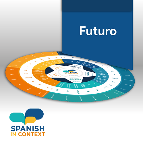 Printed Learning Circle - FUTURE TENSE