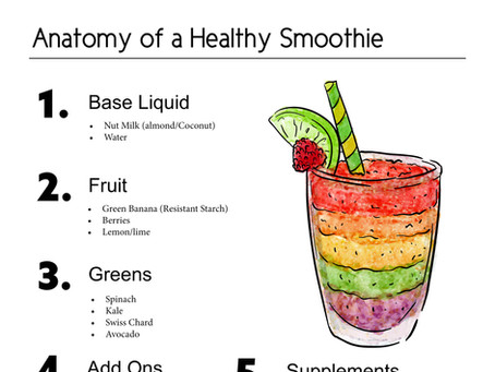 Building a Better Smoothie