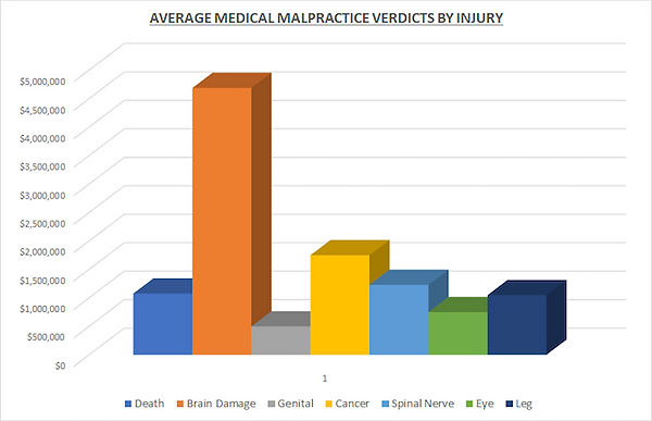 medical_malpractice_graphic.jpg