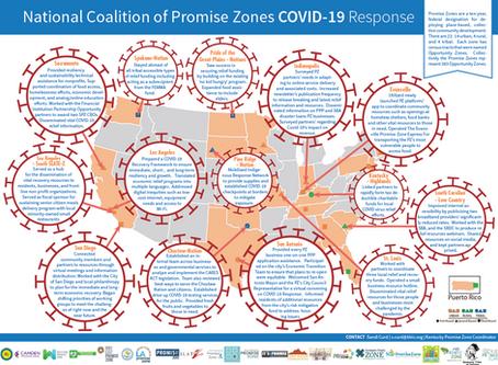 NCPZ COVID-19 Response