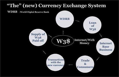 w3-system-bubbles.jpg