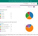 student survey results.png