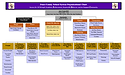 jcss org chart.png