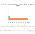 career fair survey.png