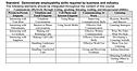 Employability skills standards.png