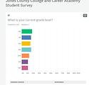 original cca student survey.png