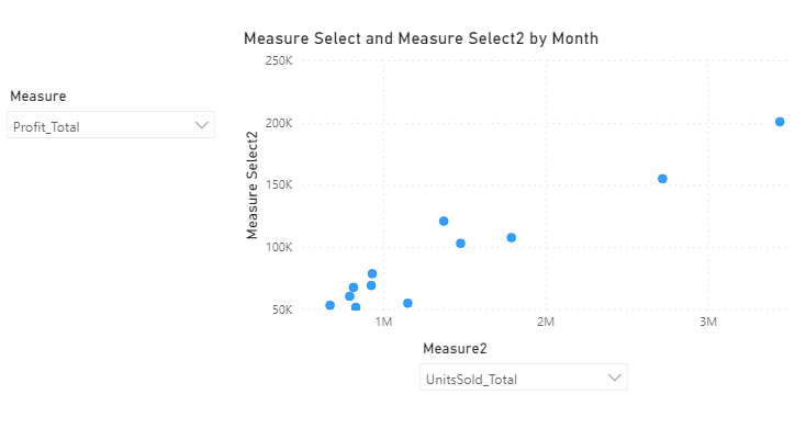 Scatter plot in PowerBI