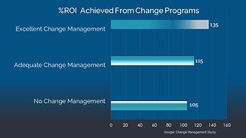 Chart change 4.png