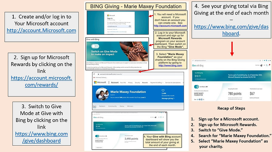 Bing Giving Marie Maxey Foundation 11 11