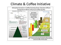 Climate & Coffee Initiative