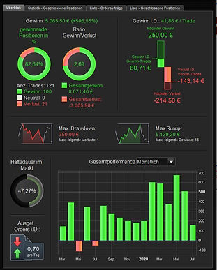 Traderherz NASDAQ 5M.JPG