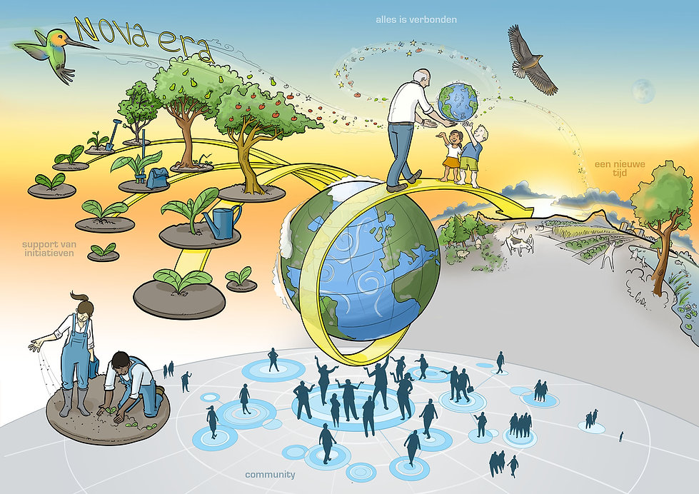 Stichting ten behoeve van Bewustwording en Natuurbehoud, Samen, Community, Alles is verbonden, Herinner je zelf, Natuur, Amazone, Een nieuwe tijd, volgende generatie, de aarde