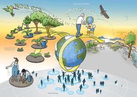 Nova Era_Stichting voor bewustwording en