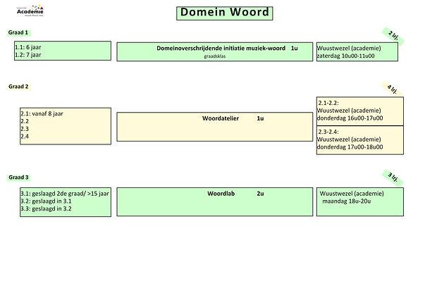 nieuwe structuur woord 2021-pagina001.jp
