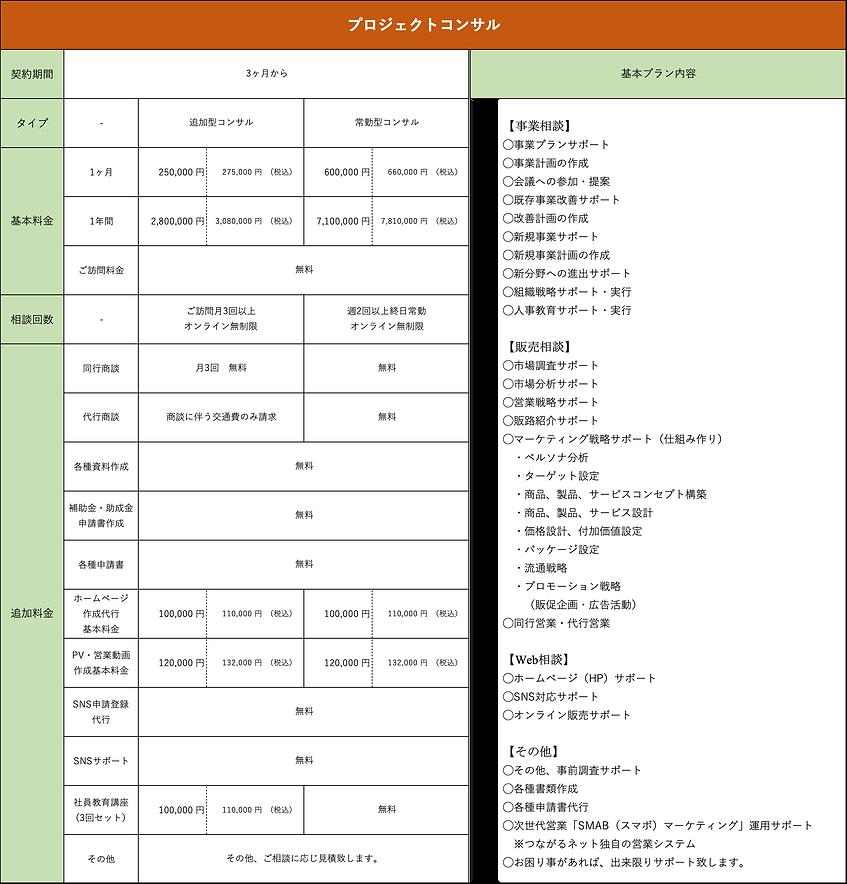料金表プロジェクト.png