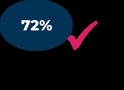 72-Percent.png