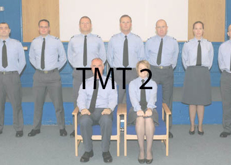 Trade Management Training 2 Courses